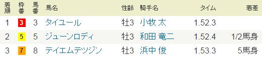 2015年10月17日・京都6R.PNG