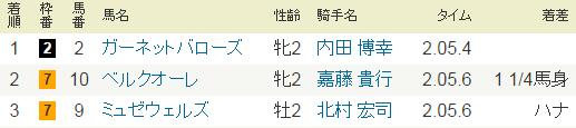 2015年9月13日・中山2R.PNG